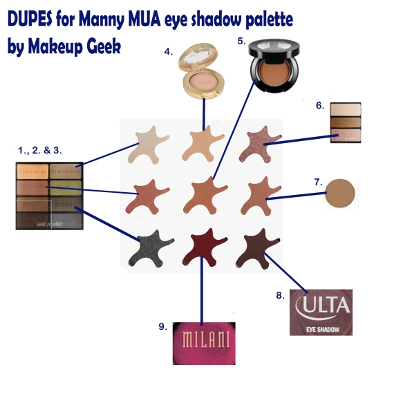 diagram mua